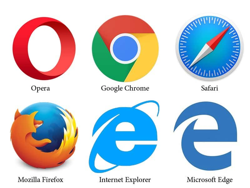 web-browsers history